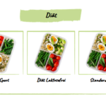 Gotowa strona dla cateringu dietetycznego
